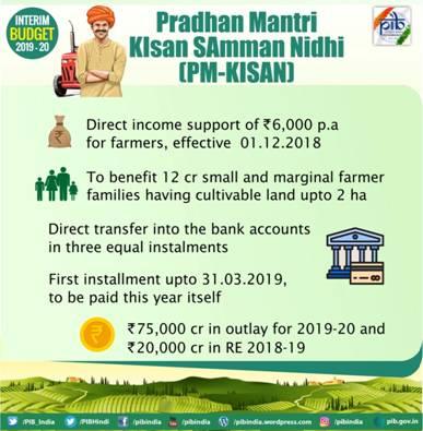Pradhan Mantri KIsan SAmman Nidhi (PM-KISAN) - Full Information