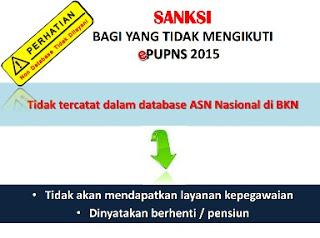 PENDATAAN ULANG  PEGAWAI NEGERI SIPIL SECARA  ELEKTRONIK  TAHUN  2015