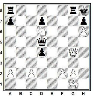 Posición de la partida de ajedrez Beljavsky - Anakaev (URSS, 1975)