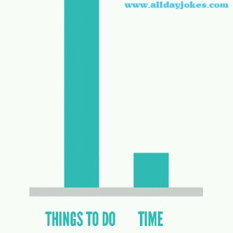 Things+to+Do+and+Time.jpg