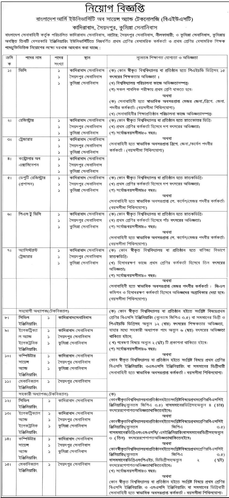 Career at Bangladesh Army University of Science & Technology