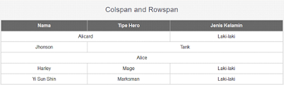 Colspan