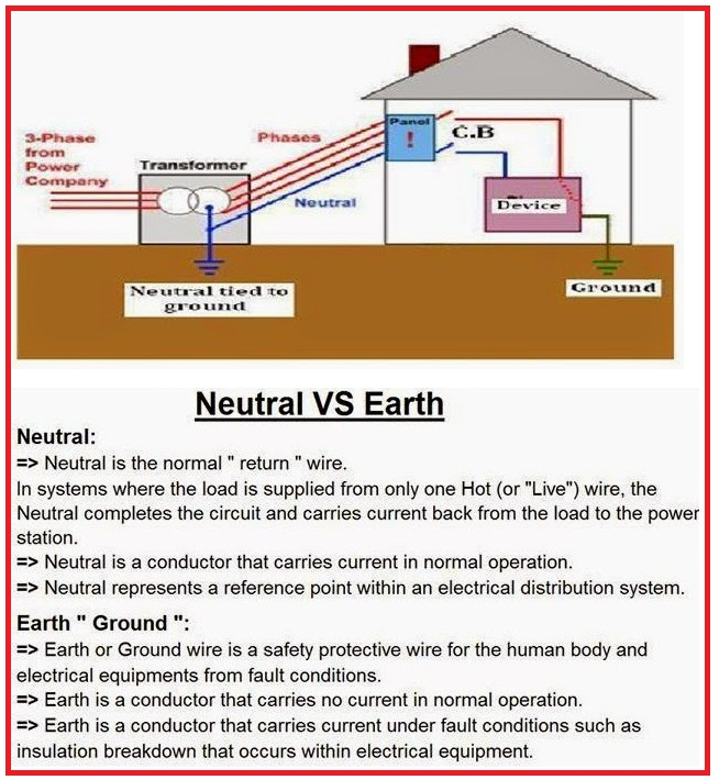 What is Difference between NEUTRAL and EARTH?   Non-Stop Engineering