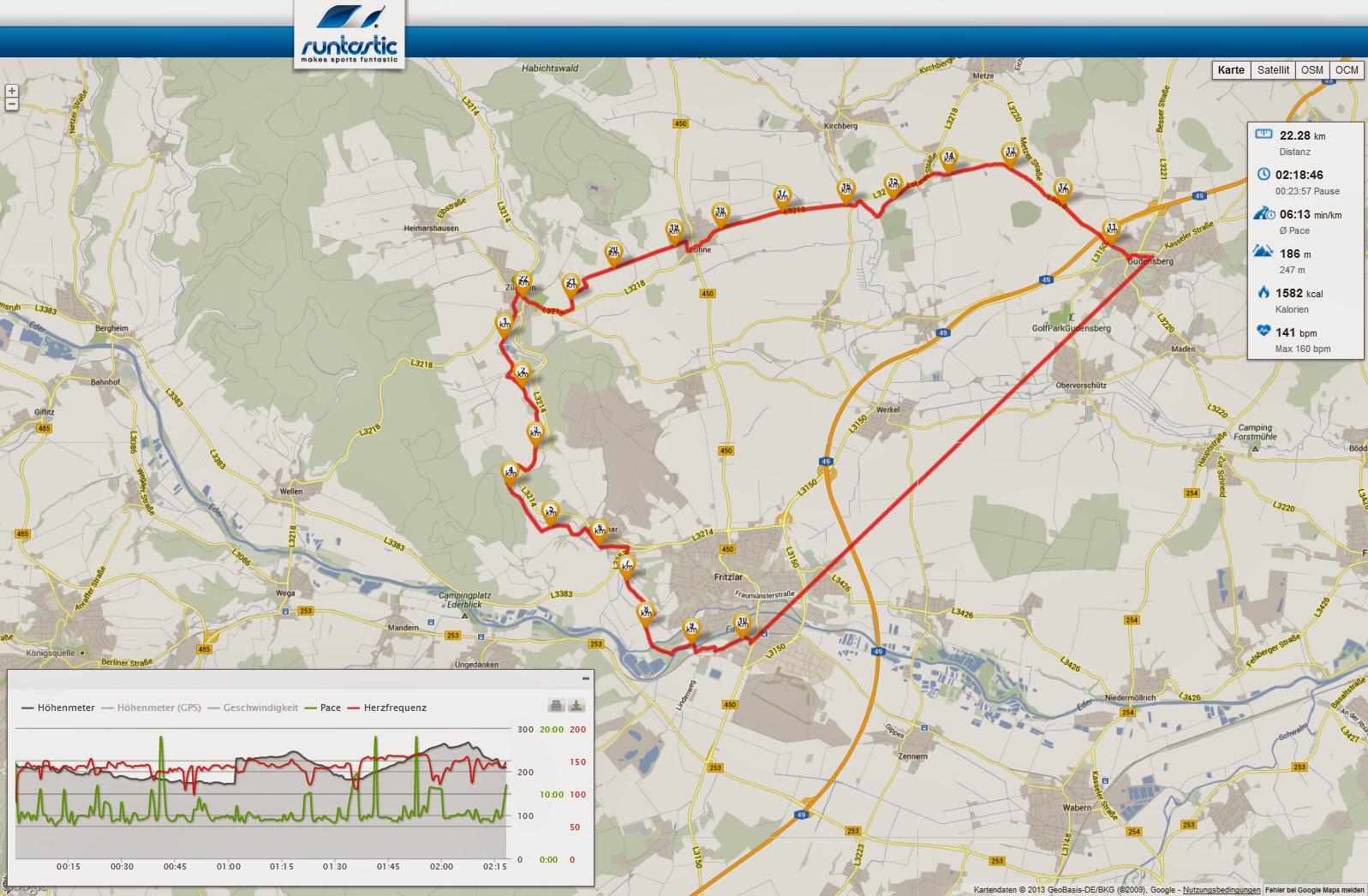 laufen trainingsplan 10 km