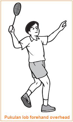 Pukulan lob forehand overhead - jenis pukulan dalam olahraga bulutangkis