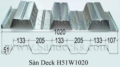Biên dạng sàn Deck H51W1020
