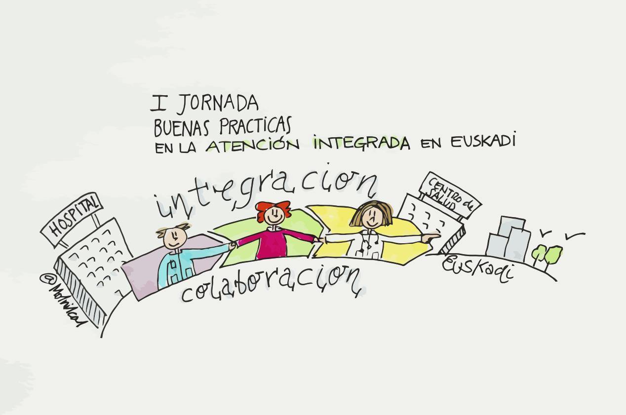 integración asistencial dibujo conceptual sketchnote