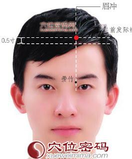 眉衝穴位 | 眉衝穴痛位置 - 穴道按摩經絡圖解 | Source:xueweitu.iiyun.com