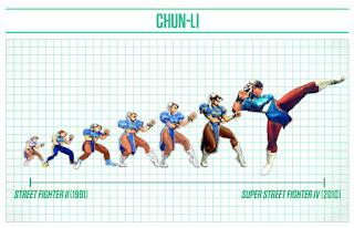 Evolución Chun-Li