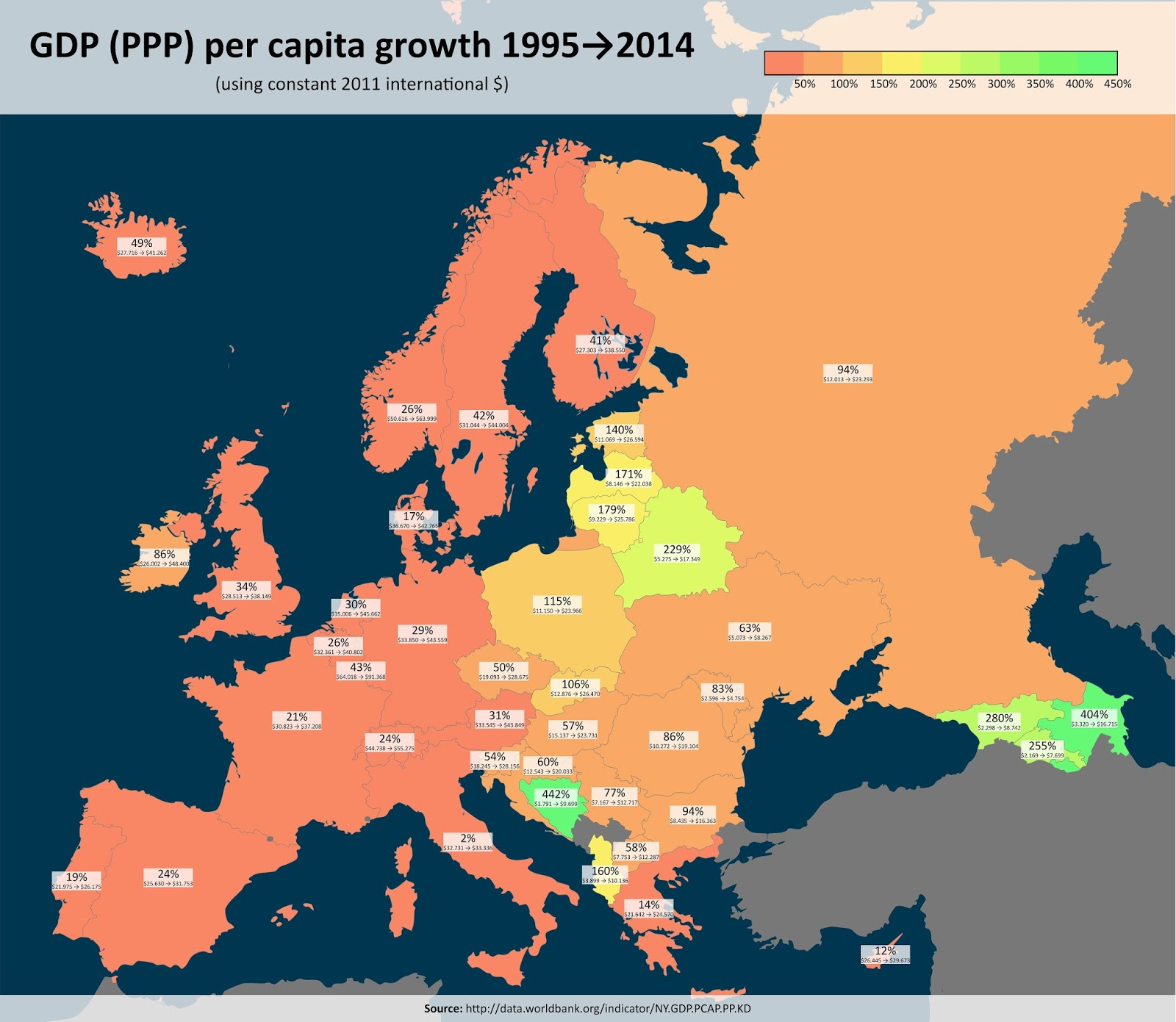 GDP (PPP) per capita growth from 1995 to 2014