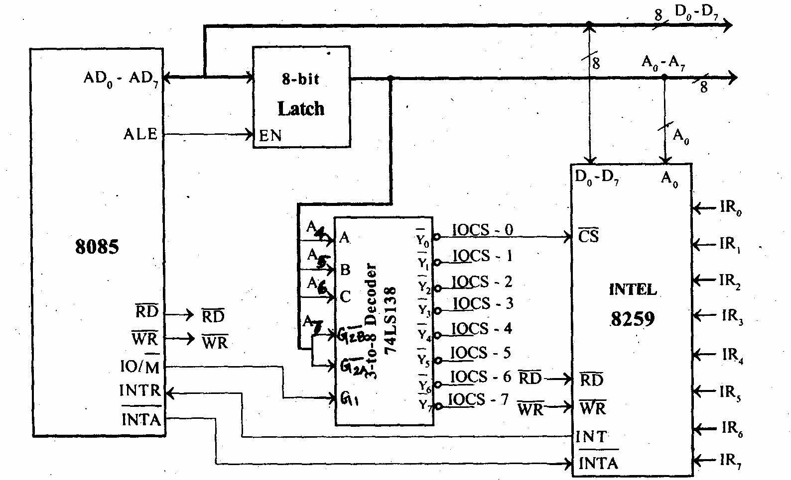 architecture of 8085 microprocessor with block diagram pdf cyclic photophosphorylation a quotmedia to get quot all datas in electrical science