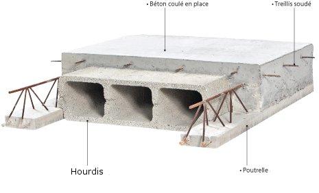 d coration de la maison montage hourdis beton. Black Bedroom Furniture Sets. Home Design Ideas