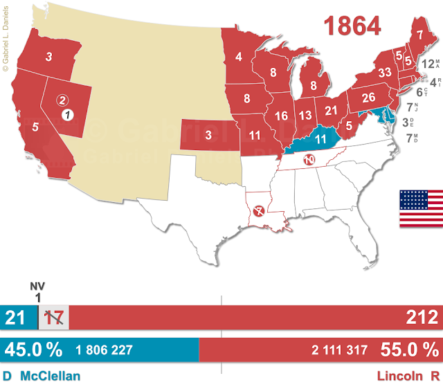 United States of America presidential election of 1864