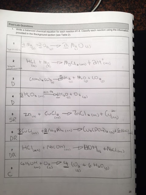 classifying chemical reactions post lab questions