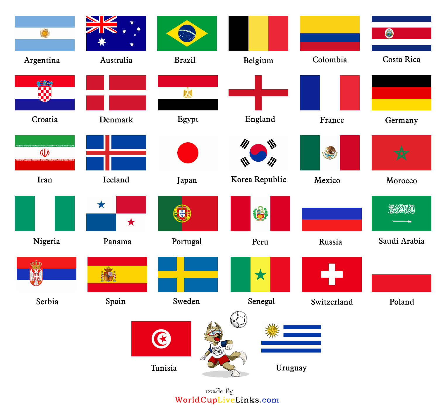 World Cup 2018 List Of Qualified Teams