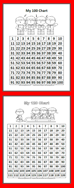 photo about Printable 120 Chart titled Finding out Plans - Grades K-8: Seasonal 100 and 120 Chart
