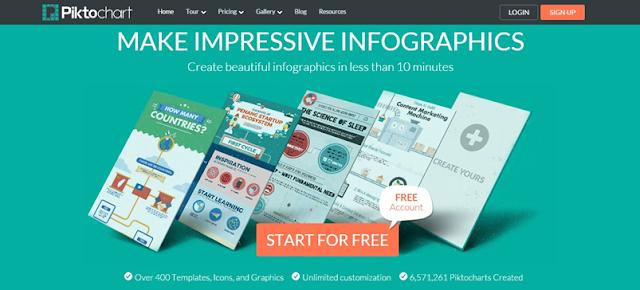 Piktochart - infographic designing tool