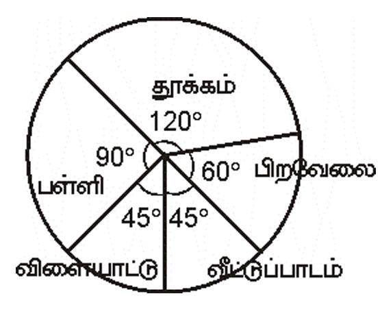 TNPSC Maths aptitude questions with answers pdf free download