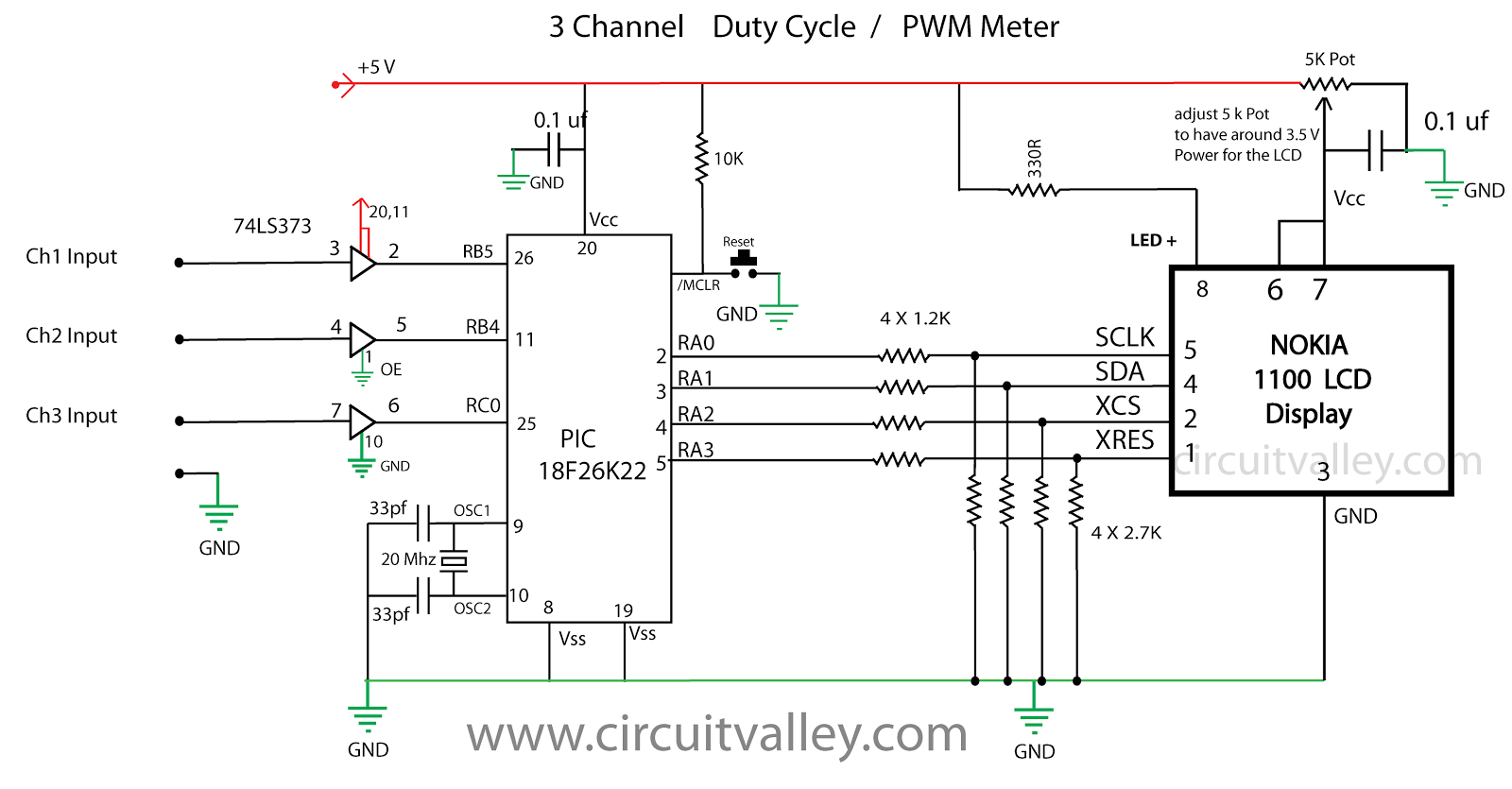 embedded engineering   800khz 3 channel pwm meter  u0026quot duty
