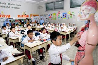 kegagalan pendidikan islam di indonesia