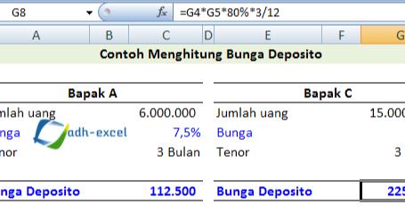 Bunga Deposito Rumus Dan Cara Menghitung Bunga Deposito Dalam Excel Adhe Pradiptha