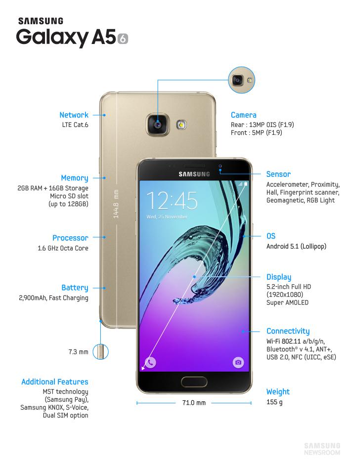Samsung Galaxy A5 2016 Key Specifications