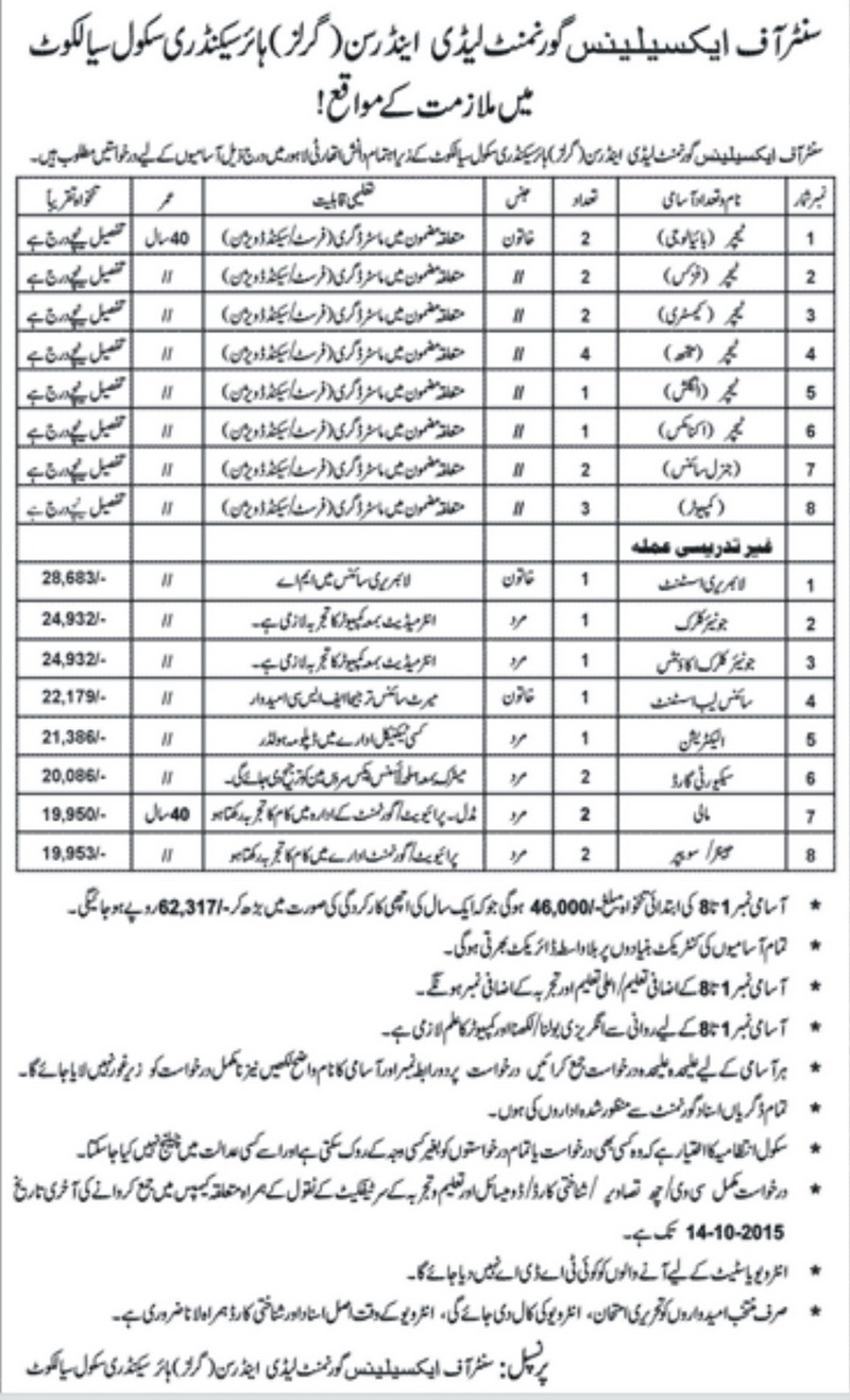 Female Teachers & Admin Jobs in Government Lady Anderson