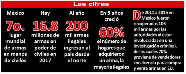 """EJERCITOS PRIVADOS"""" con CAPACIDADES de FUERZAS ESPECIALES AMENAZAN la SEGURIDAD del PAIS...con armas y mucho dinero. Screen%2BShot%2B2018-12-08%2Bat%2B04.31.58"""