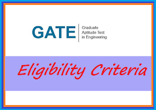 GATE 2019 Eligibility Criteria, Qualification, Age limit, Attempts