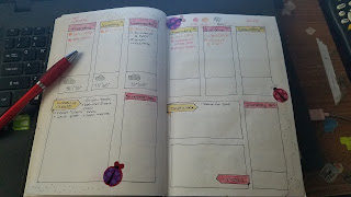 Bullet Journal - Vertical Weekly Layout - Katrina Roets