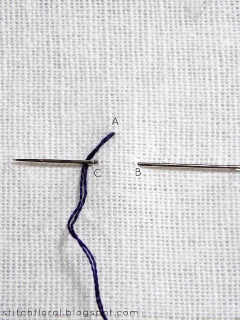 Double chain stitch tutorial