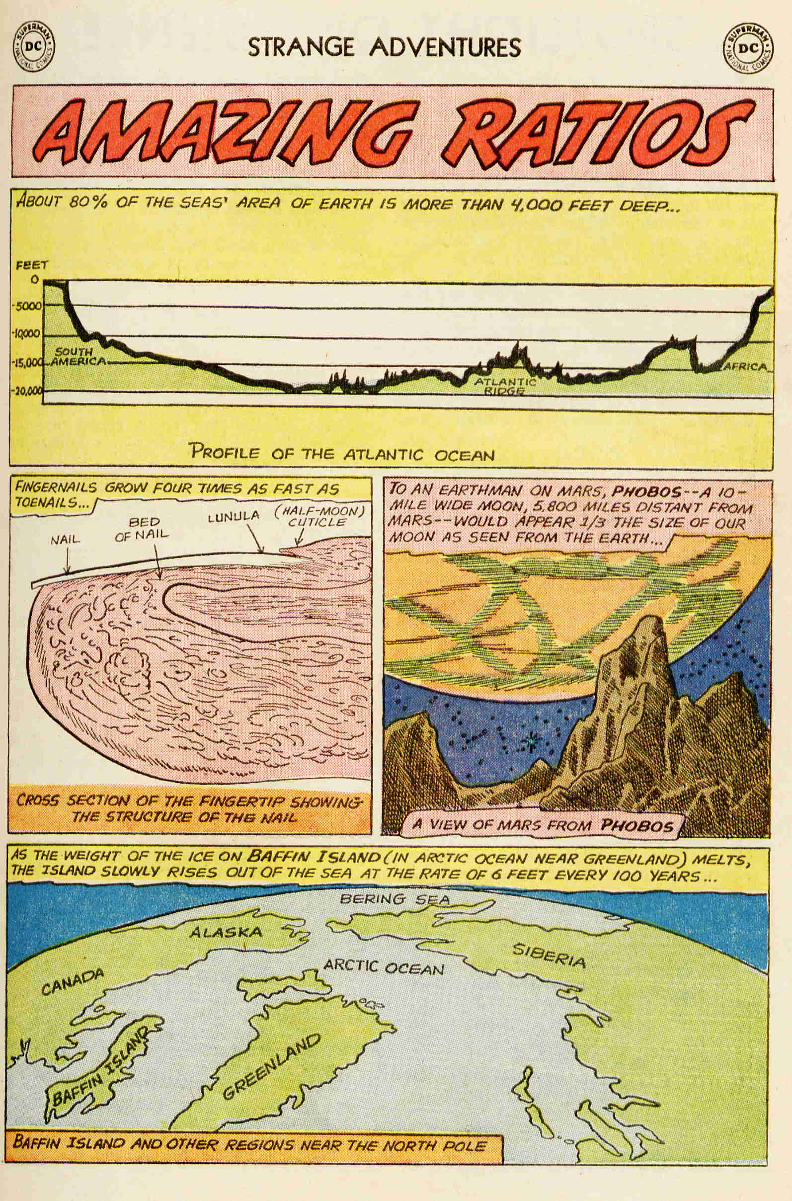 Strange Adventures (1950) issue 142 - Page 23