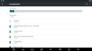 Análise Box Android Tronsmart Vega S95 Telos 27