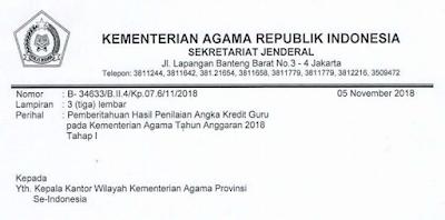 Download Pemberitahuan Hasil Penilaian Angka Kredit Guru Pada Kementerian Agama Tahun Anggaran 2018 Tahap I dan Nama Guru/GTK Yang Tidak Lulus