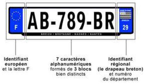 club5a r glementation usurpation de plaque d 39 immatriculation que. Black Bedroom Furniture Sets. Home Design Ideas