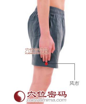 風市穴位 | 風市穴痛位置 - 穴道按摩經絡圖解 | Source:xueweitu.iiyun.com