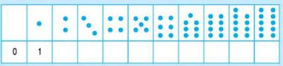 Giải bài tập 1, 2, 3, 4, 5 trang 89 SGK Toán lớp 1