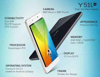 Download Firmware Vivo Y51 Terbaru Tanpa Iklan