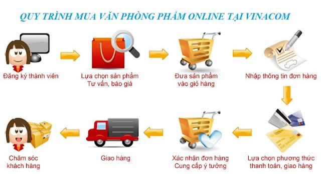 van phong pham online