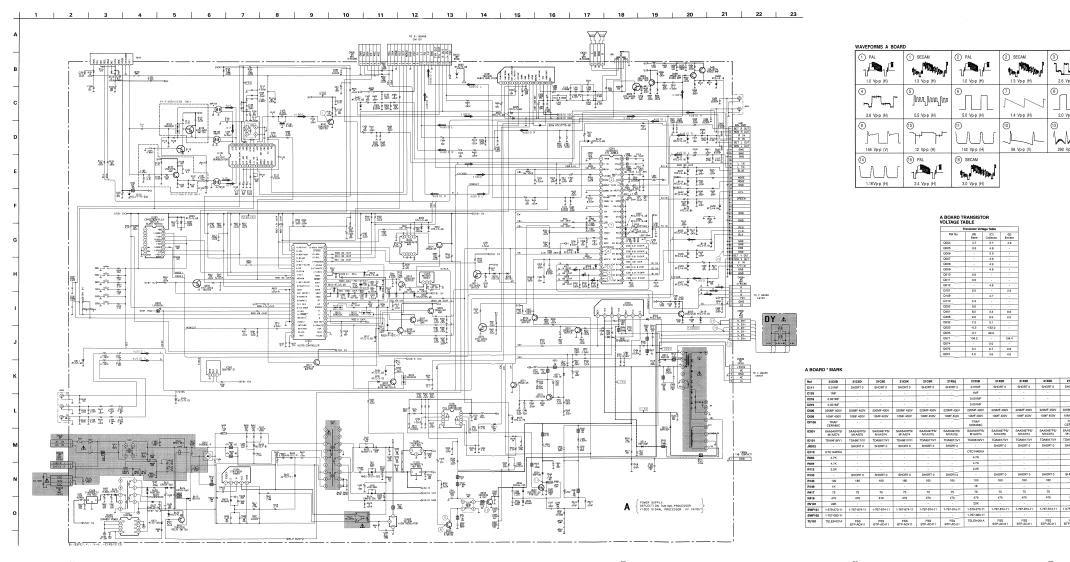 Esquema Elétrico: Sony TV TRINITRON KV-21C5 X5 Chassis FE