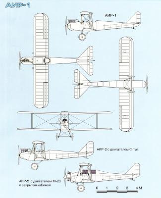 Характеристики самолета АИР 1