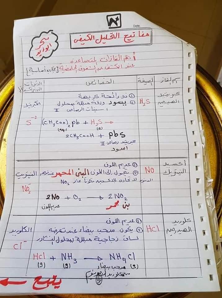 مفاتيح اجابه سؤال التحليل الكيميائي الكيفي للصف الثالث الثانوي أ/ سحر أبو زيد 8