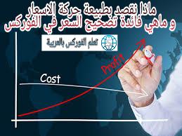 حركة الاسعار و تصحيح السعر