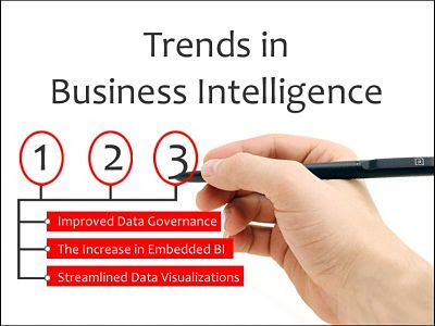10 Business Intelligence Trends Tahun 2016
