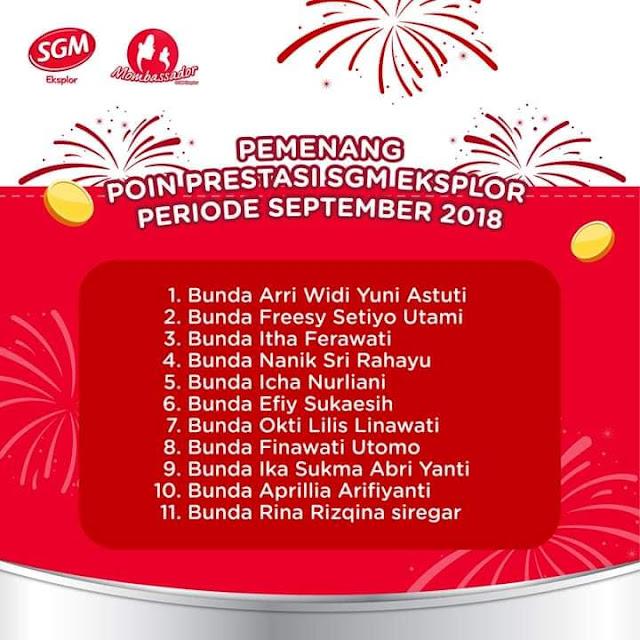 Pemenang Poin Prestasi Bulan September 2018