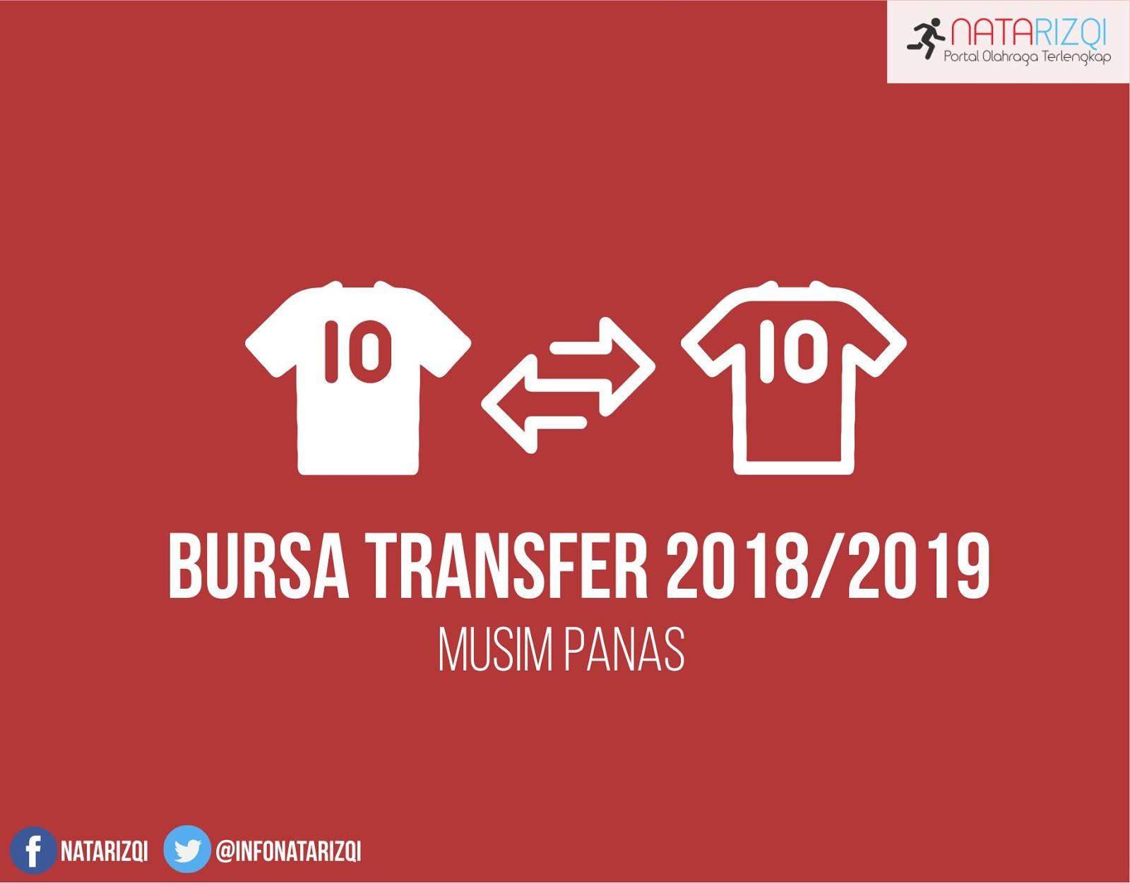 Bursa Transfer Pemain Musim Panas 2018 2019 Liga Top Eropa