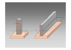 Types of shallow foundation | Strukts