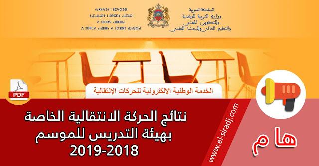 نتائج الحركة الانتقالية الخاصة بهيئة التدريس للموسم 2018-2019