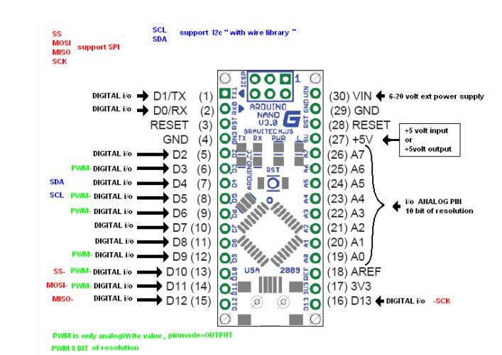 Wiring Arduino Nano - Wiring Diagram Content