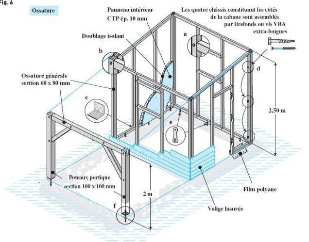 plans de construction d'une cabane